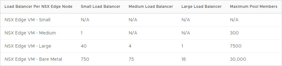 load balancer sizing - 1