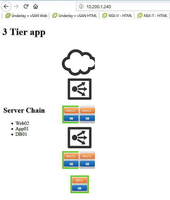3-tier-app